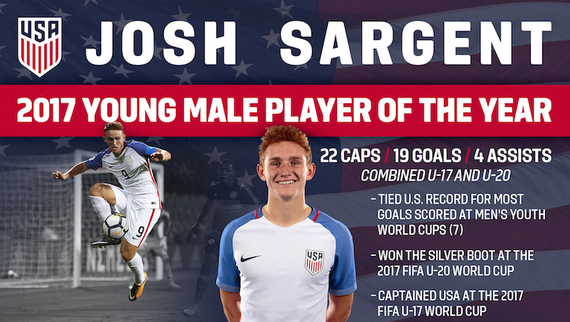 Sargent Named U.S. Youth Male Player of the Year